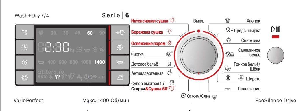 панель управления СМ