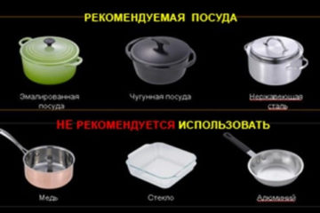 Посуда для стеклокерамических плит