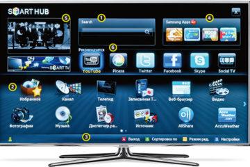 Смарт телевизор Самсунг